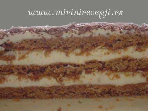 Sitni Kolaci I Torte Recepti SA Slikama